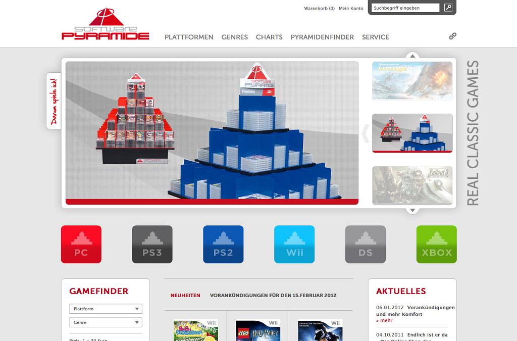 Software-Pyramide